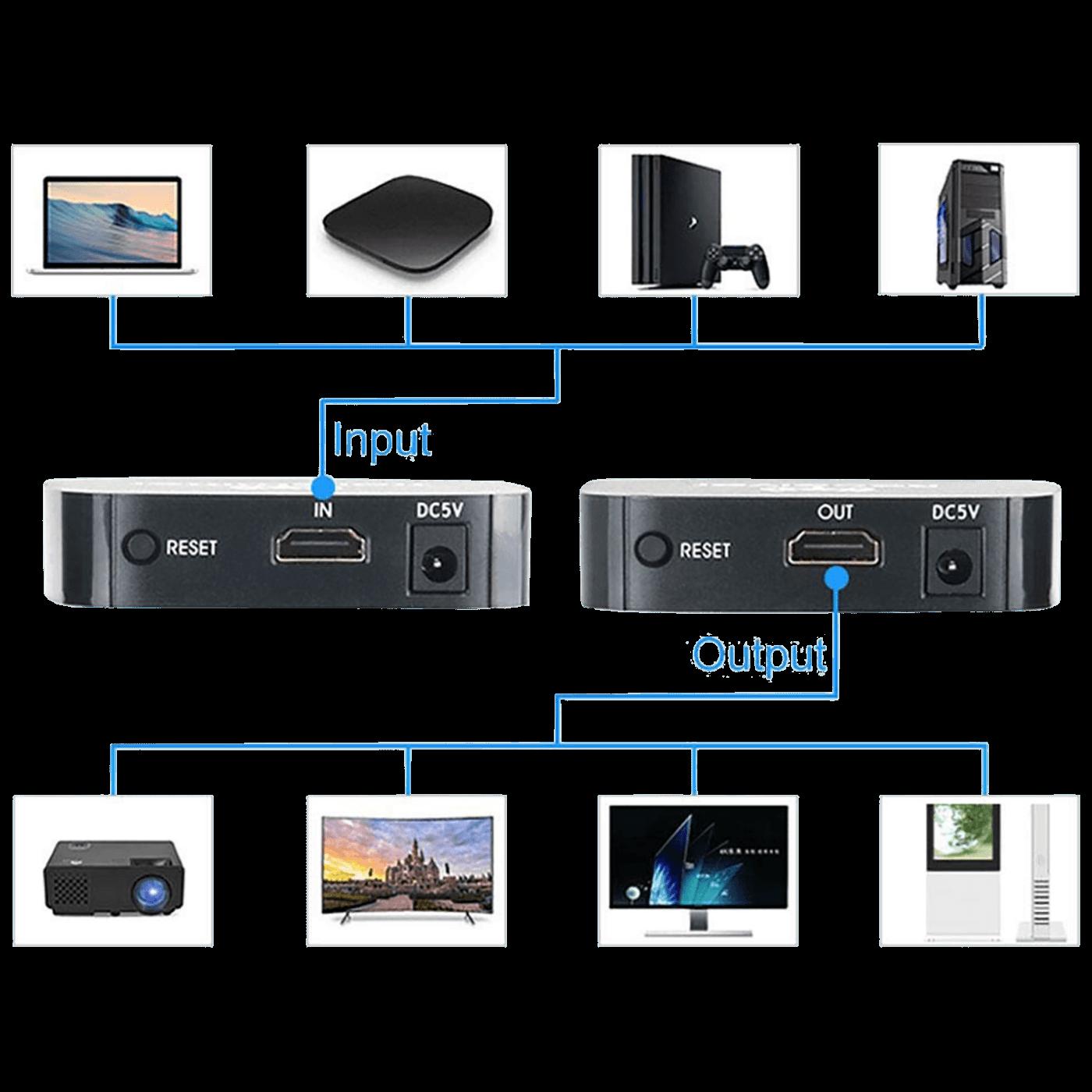 Bežični HDMI prijemnik, Full HD, H.264, WiFi 2.4 / 5 GHz
