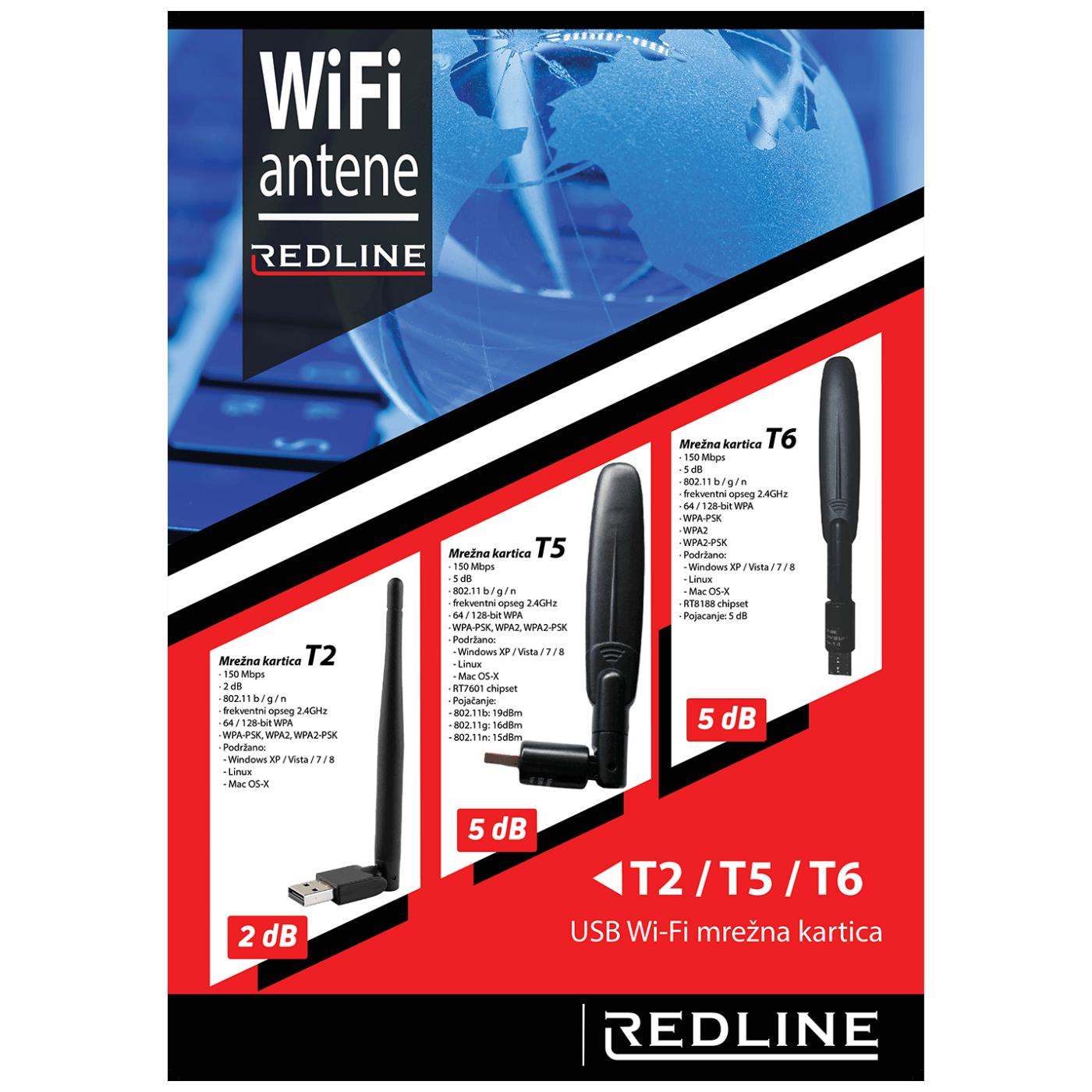 Wi-Fi mrežna kartica, USB, 2.4 GHz, 5 dB, 150 Mbps, RT7601