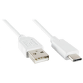 SAL - USBC 1