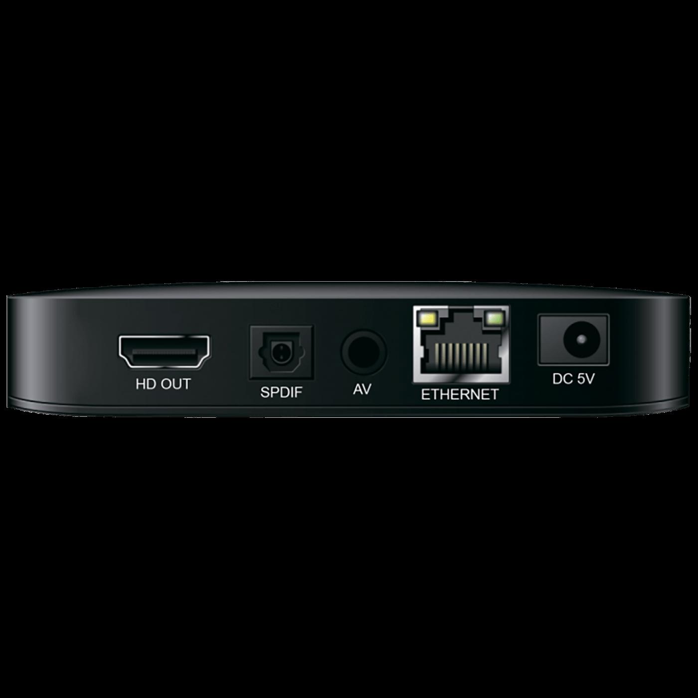 Prijemnik IPTV, Stalker midlleware, H.265